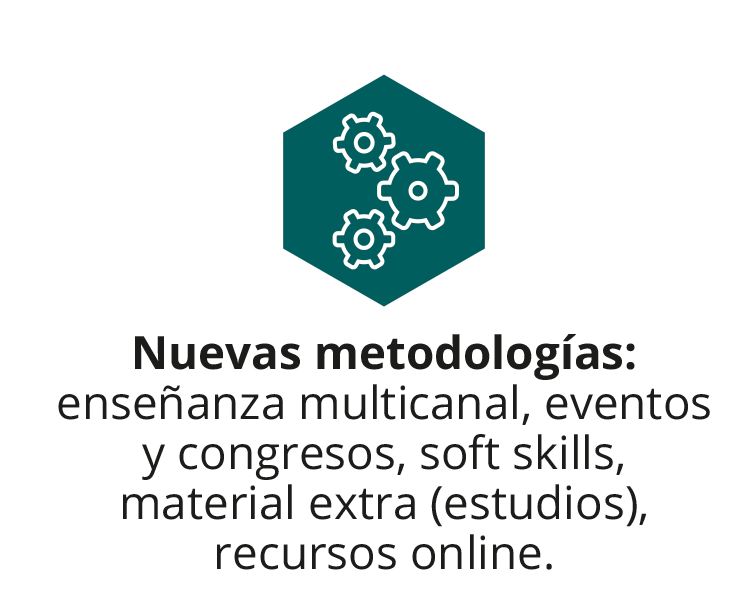 nueva metodologias